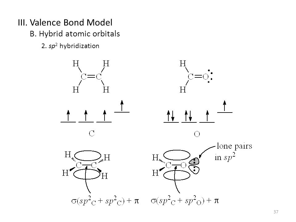 37 III. Valence Bond Model B. Hybrid atomic orbitals 2. sp 2 hybridization