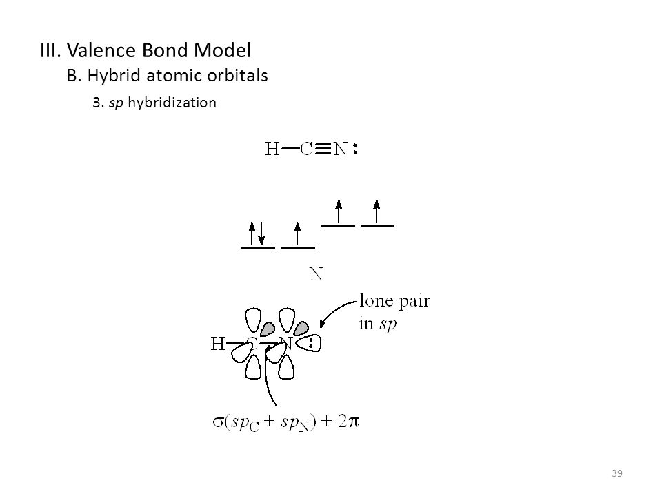 39 III. Valence Bond Model B. Hybrid atomic orbitals 3. sp hybridization
