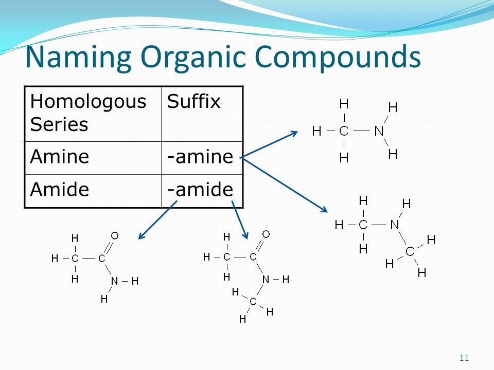 Naming Organic Compounds Homologous Series Suffix Amine-amine Amide-amide 11