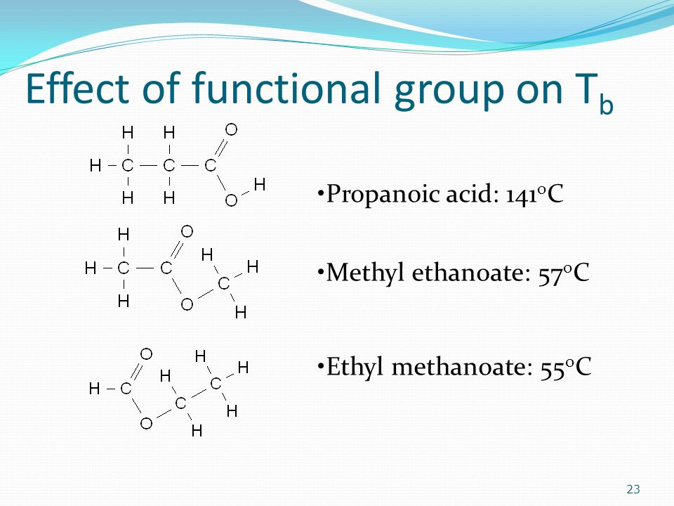 Effect of functional group on T b 23 Propanoic acid: 141 o C Methyl ethanoate: 57 o C Ethyl methanoate: 55 o C