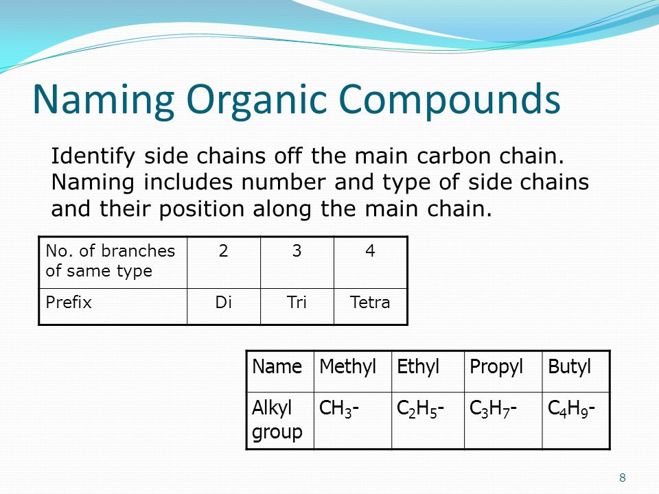 Naming Organic Compounds No.