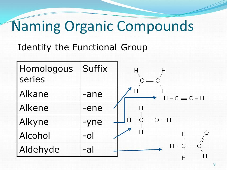 Naming Organic Compounds Homologous series Suffix Alkane-ane Alkene-ene Alkyne-yne Alcohol-ol Aldehyde-al 9 Identify the Functional Group