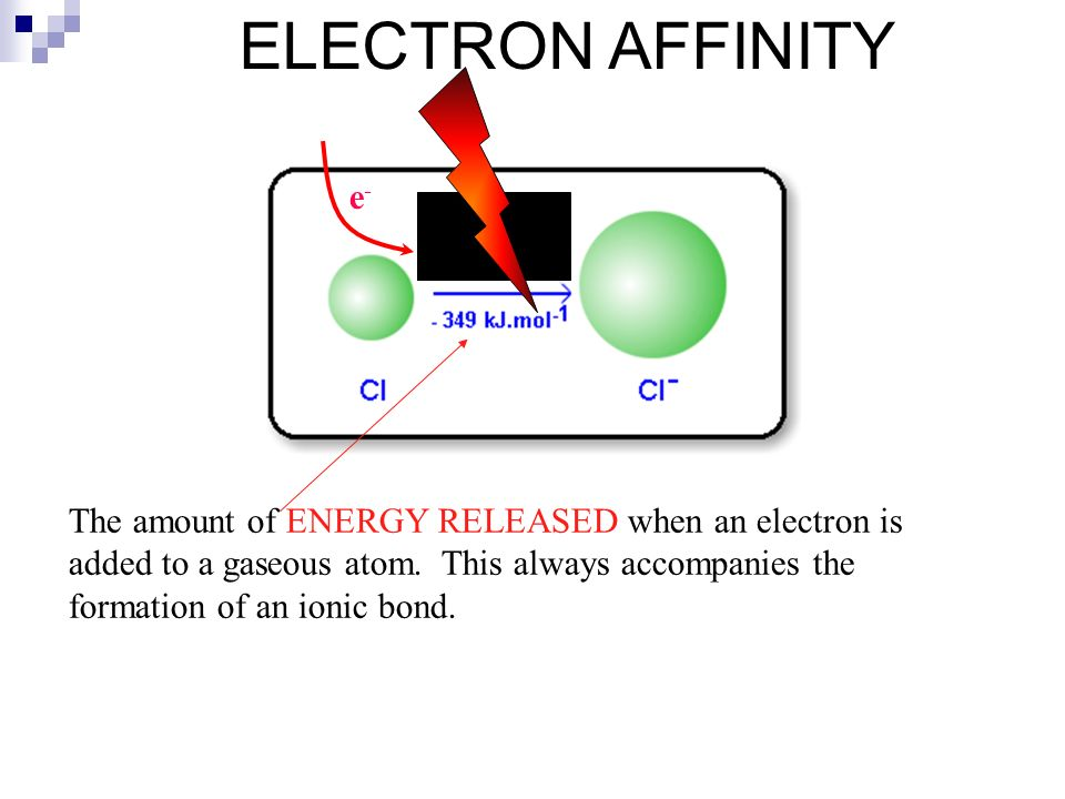 Ionisation Energy The ENERGY REQUIRED to REMOVE AN ELECTRON completely from an atom in the GAS PHASE.
