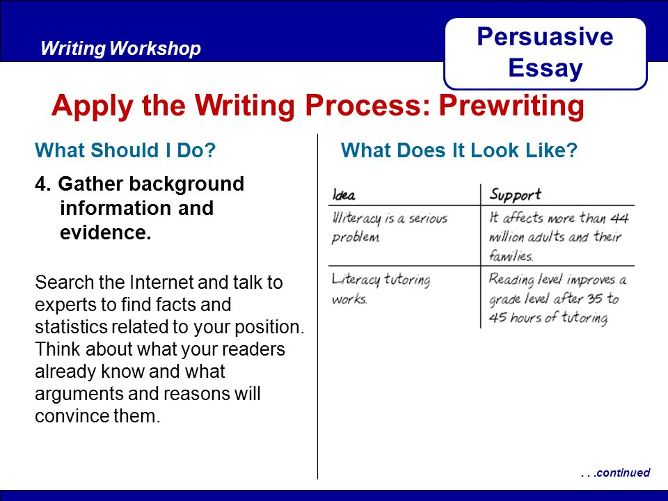 after reading key traits writing workshop persuasive essay  after readingwriting workshop apply the writing process prewriting persuasive essay what should i do