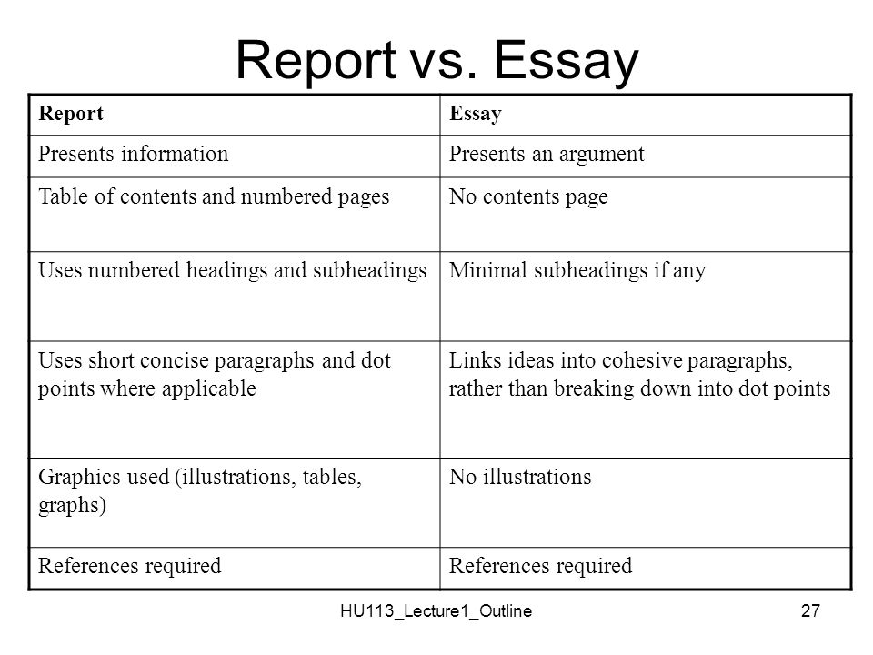 An Essay On Computer Essay Format Vs Report Custom Written Essays also Problem Solution Essays Examples Essay Format Vs Report  Table Of Contents References For Essay