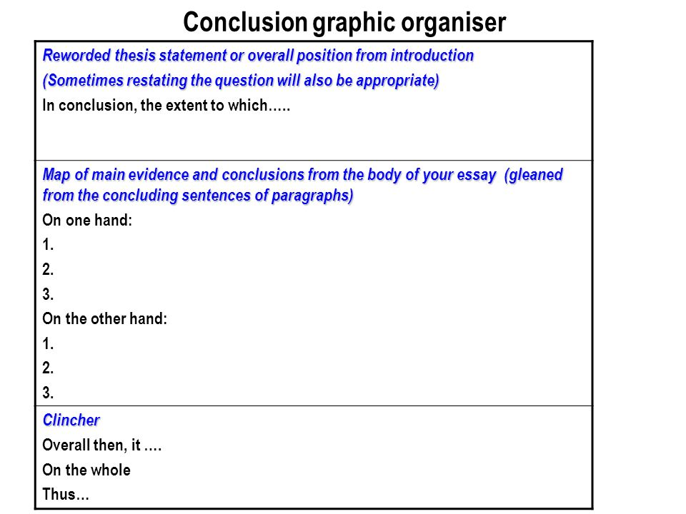 creating a thesis statement graphic organizer View notes - assignment 0206 creating an outline (resubmission) from english 3937 at monarch high school, coconut creek research graphic organizer write your thesis statement about the.