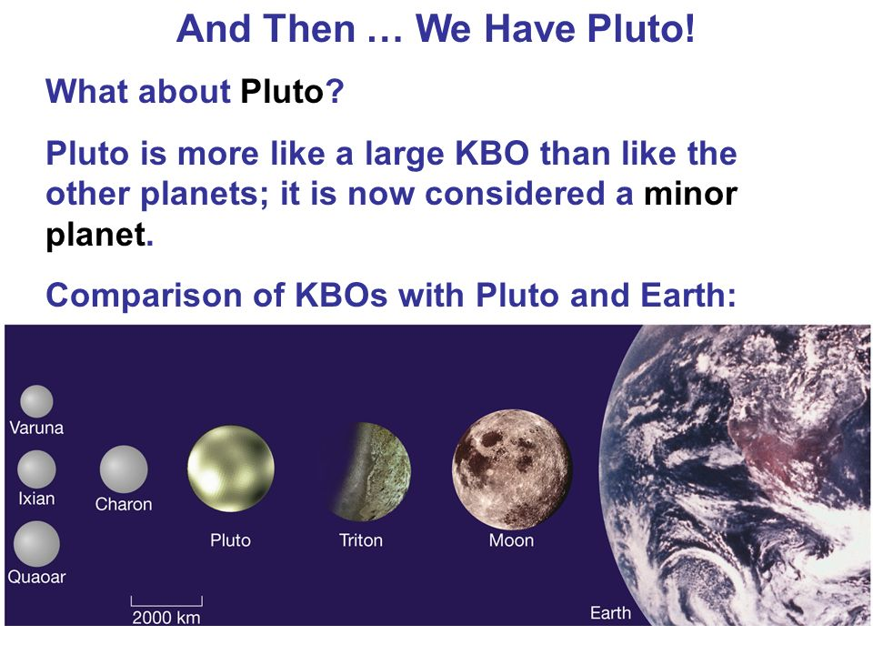 And Then … We Have Pluto. What about Pluto.