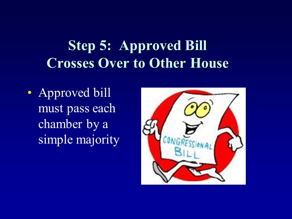 Step 5: Approved Bill Crosses Over to Other House Approved bill must pass each chamber by a simple majority