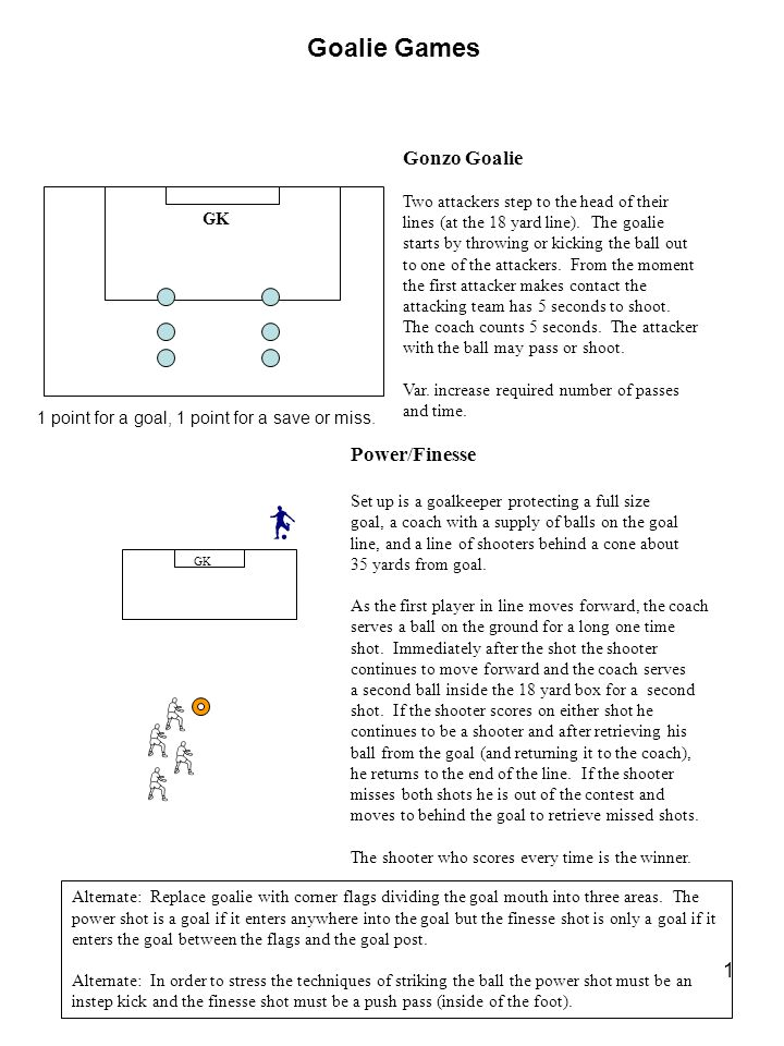 1 GK Power/Finesse Set up is a goalkeeper protecting a full size goal, a coach with a supply of balls on the goal line, and a line of shooters behind a cone about 35 yards from goal.