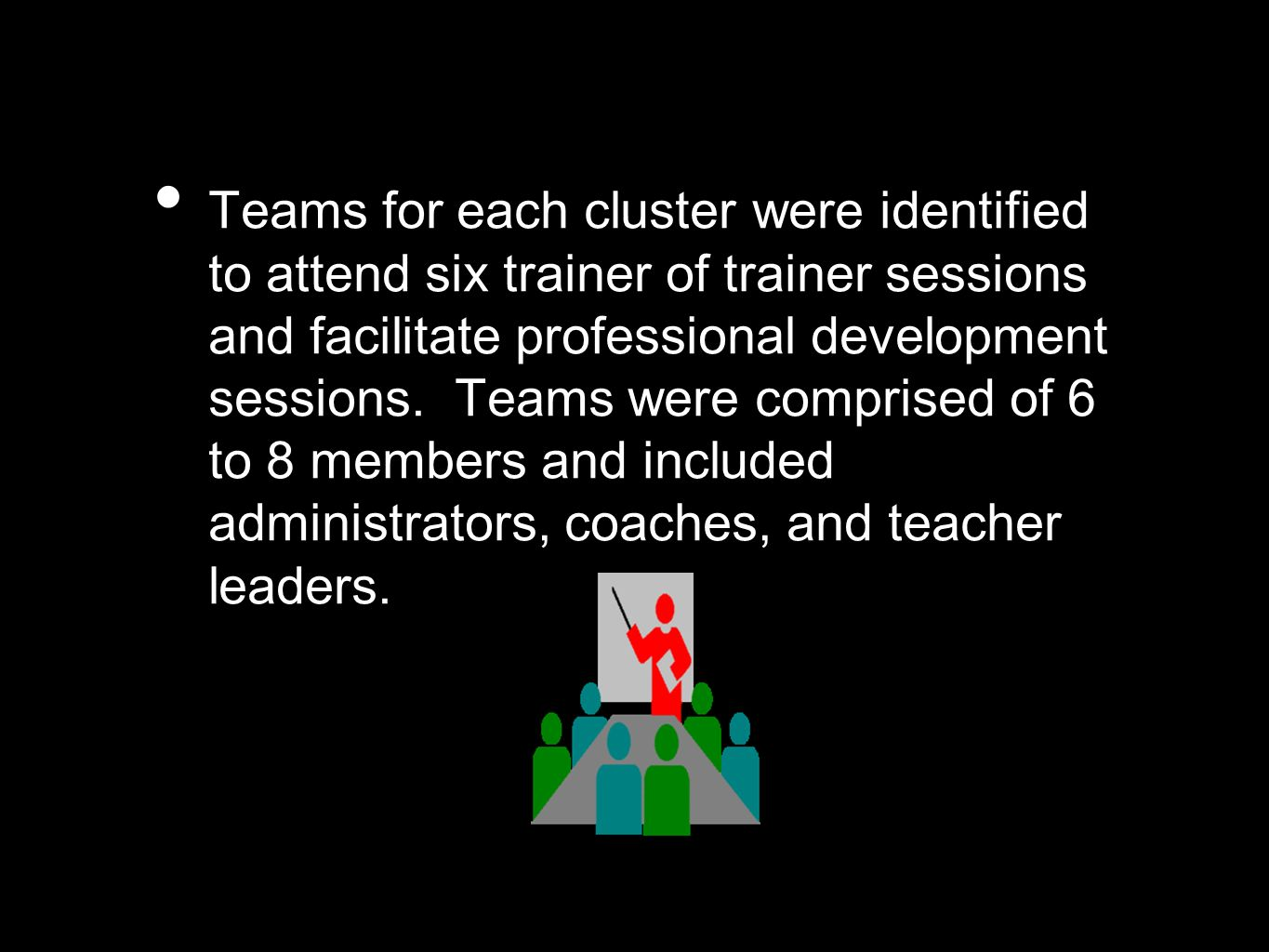Teams for each cluster were identified to attend six trainer of trainer sessions and facilitate professional development sessions.