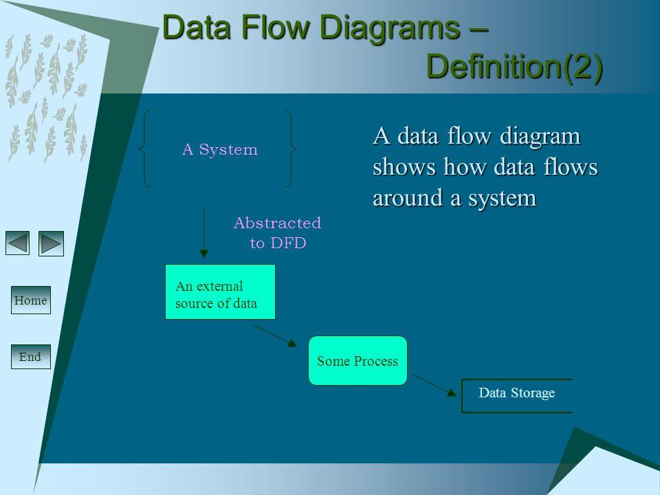 Systems Analysis & Design Data Flow Diagrams. End Home Data Flow ...