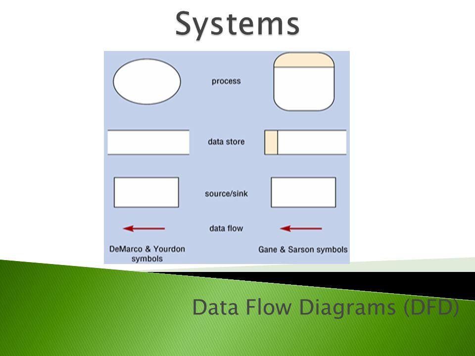 Data flow diagrams dfd scenariocriteriatasks data flow diagram 1 data flow diagrams dfd ccuart Image collections