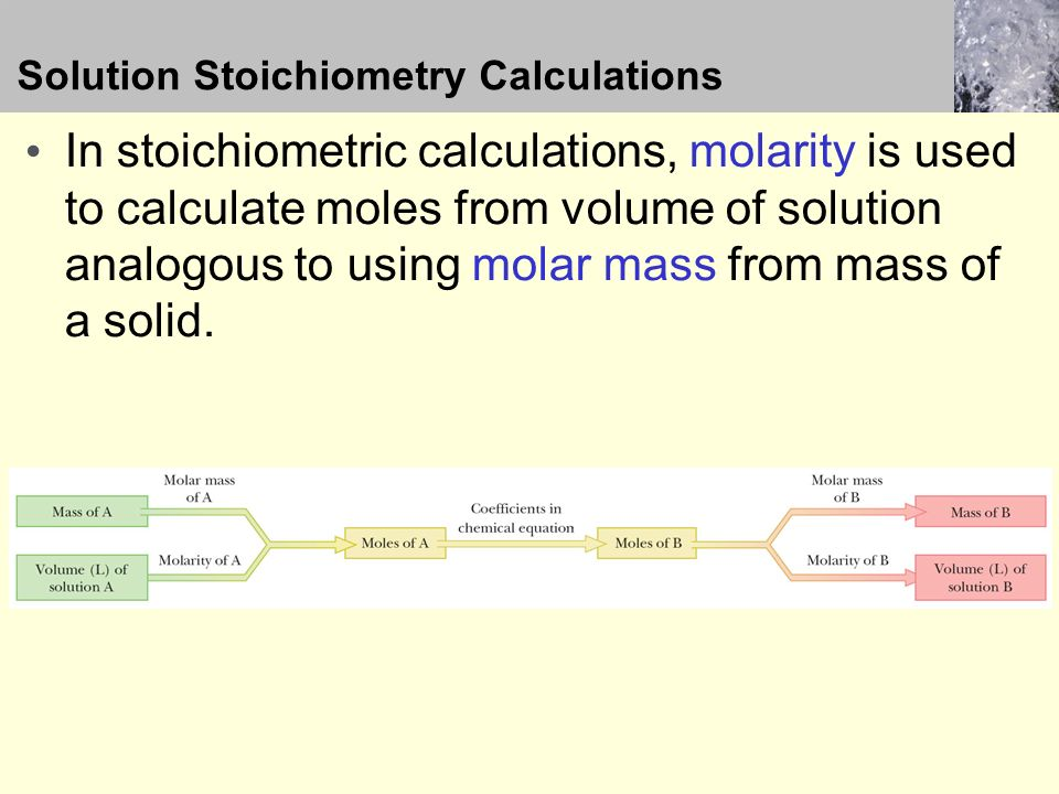 In stoichiometric calculations, molarity is used to calculate moles from volume of solution analogous to using molar mass from mass of a solid.