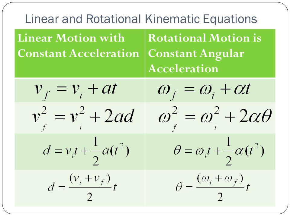 Linear Motion Equations - Jennarocca