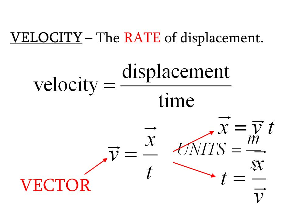 SPEED – The RATE of distance. SCALAR
