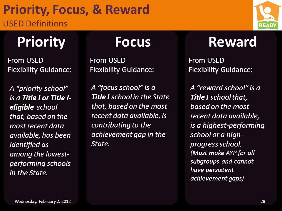 From USED Flexibility Guidance: PriorityFocusReward From USED Flexibility Guidance: A focus school is a Title I school in the State that, based on the most recent data available, is contributing to the achievement gap in the State.