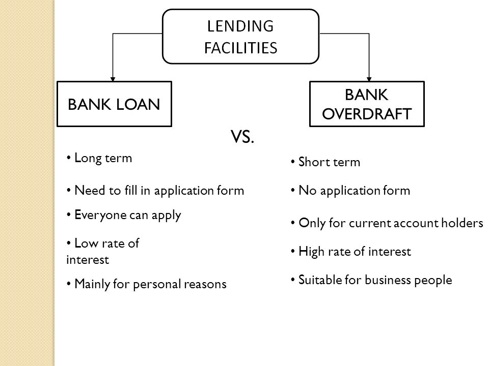 bank loan bank overdraft and trade Kbz offers myanmar citizens loans and overdrafts, in order to promote development, increase business growth and to develop working capital within the country.