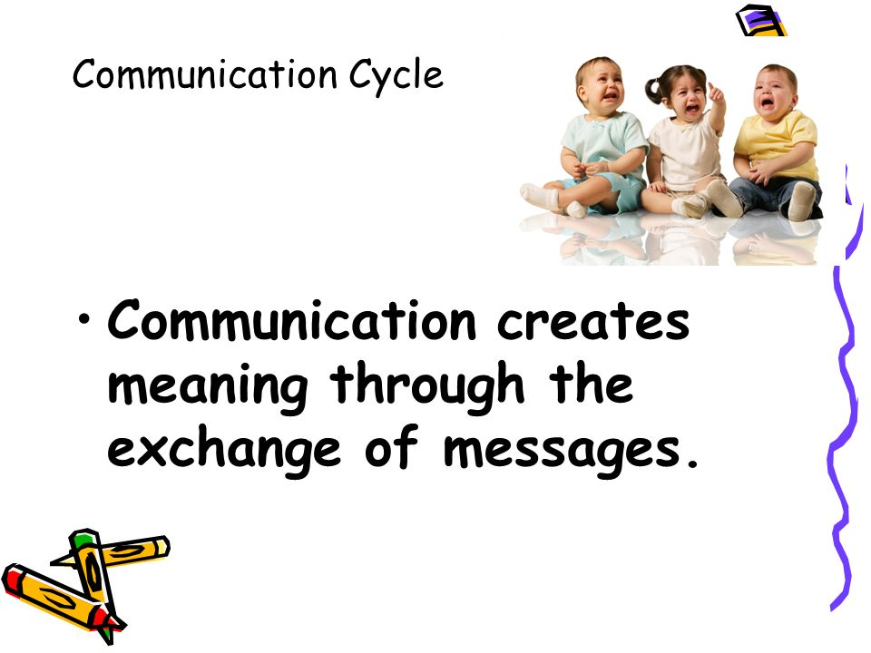 Communication Cycle Communication creates meaning through the exchange of messages.