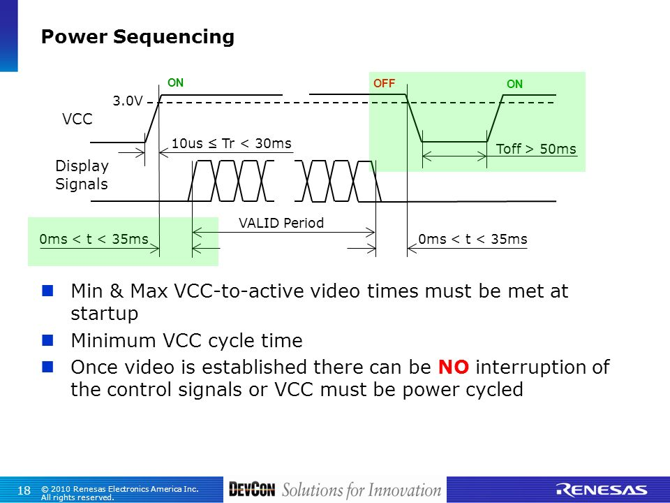 18 © 2010 Renesas Electronics America Inc. All rights reserved.