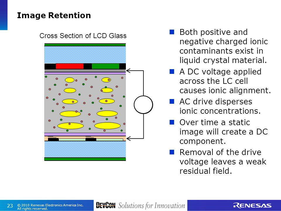 23 © 2010 Renesas Electronics America Inc. All rights reserved.