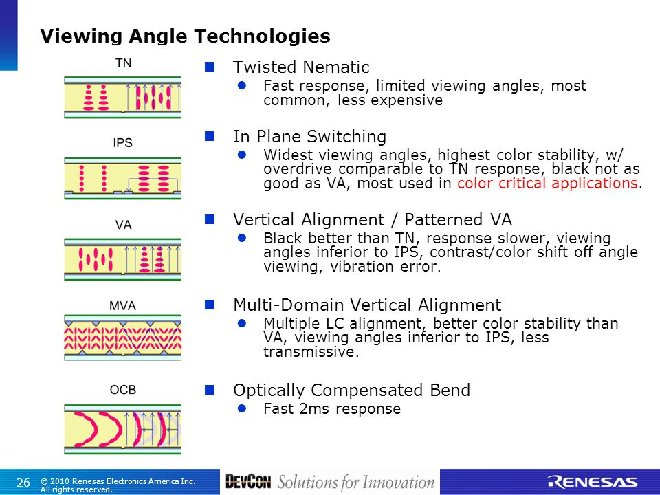 26 © 2010 Renesas Electronics America Inc. All rights reserved.