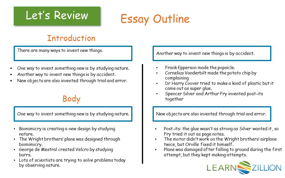 how do you finally start writing your essay once you ve outlined  let s review essay outline introduction body  one way to invent something new is by studying