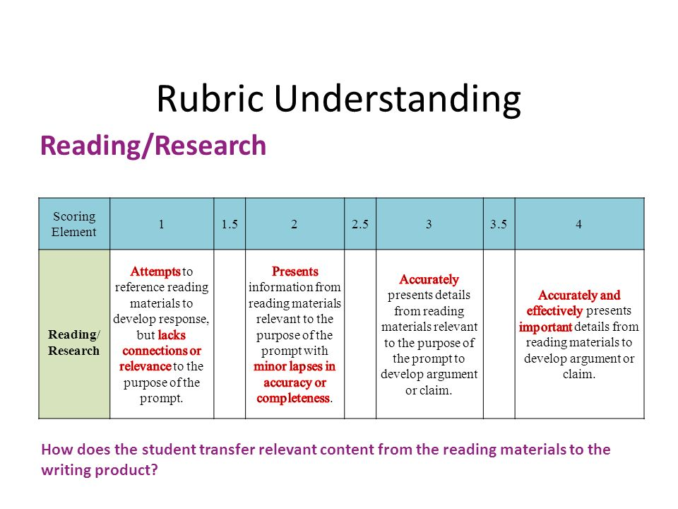 Rubric Understanding Reading/Research Scoring Element Reading/ Research How does the student transfer relevant content from the reading materials to the writing product