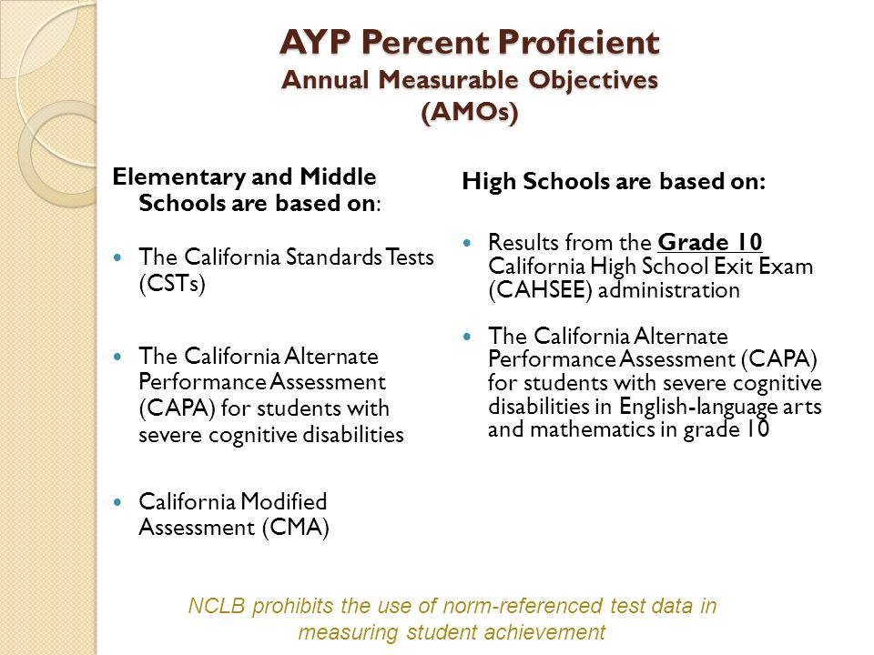 AYP Percent Proficient Annual Measurable Objectives (AMOs) Elementary and Middle Schools are based on: The California Standards Tests (CSTs) The California Alternate Performance Assessment (CAPA) for students with severe cognitive disabilities California Modified Assessment (CMA) High Schools are based on: Results from the Grade 10 California High School Exit Exam (CAHSEE) administration The California Alternate Performance Assessment (CAPA) for students with severe cognitive disabilities in English-language arts and mathematics in grade 10 NCLB prohibits the use of norm-referenced test data in measuring student achievement