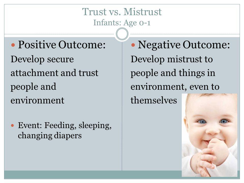 Trust vs.