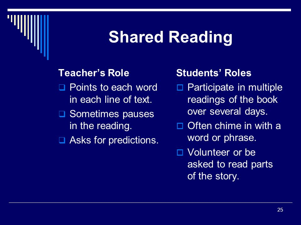 25 Shared Reading Teacher's Role  Points to each word in each line of text.