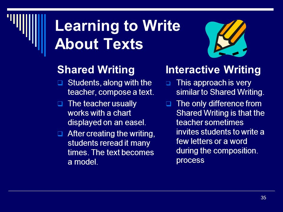 35 Learning to Write About Texts Shared Writing  Students, along with the teacher, compose a text.