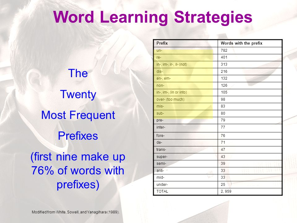 85 Prefixes Which ones should I teach.