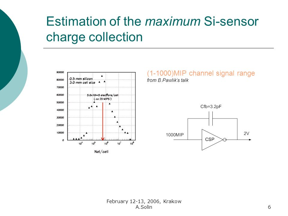 February 12-13, 2006, Krakow A.Solin6 Estimation of the maximum Si-sensor charge collection (1-1000)MIP channel signal range from B.Pawlik's talk