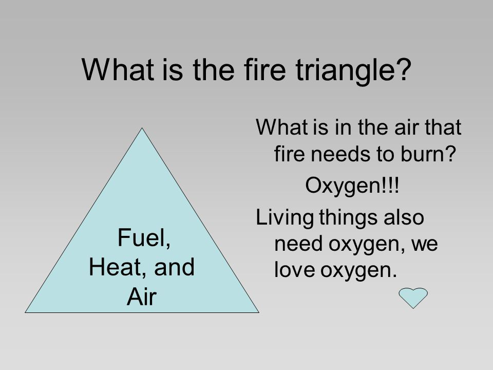What is the fire triangle. What is in the air that fire needs to burn.