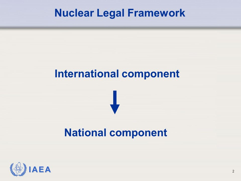 IAEA Nuclear Legal Framework 2 International component National component