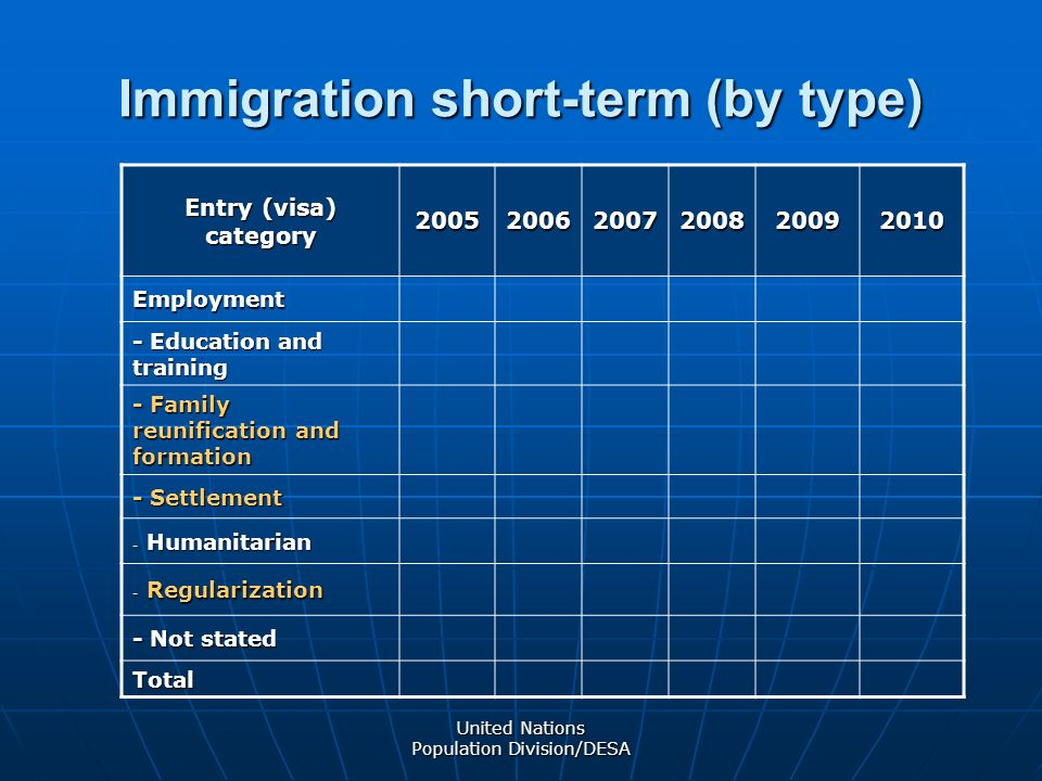 United Nations Population Division/DESA Immigration short-term (by type) Entry (visa) category Employment - Education and training - Family reunification and formation - Settlement - Humanitarian - Regularization - Not stated Total