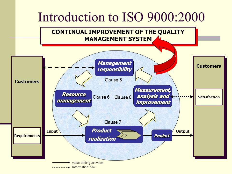 measurement analysis and improvement