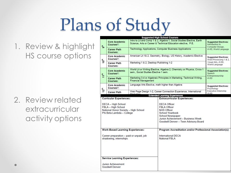 Plans of Study 1.Review & highlight HS course options 2.Review related extracurricular activity options