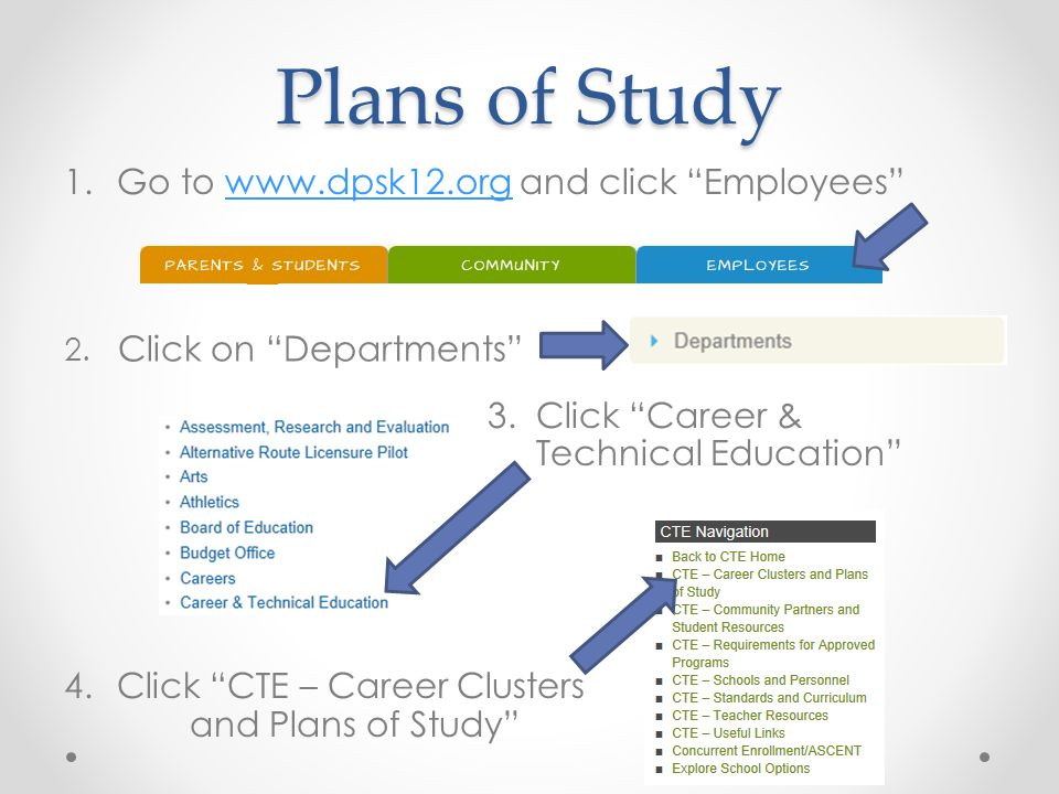 Plans of Study 1.Go to   and click Employees   3.
