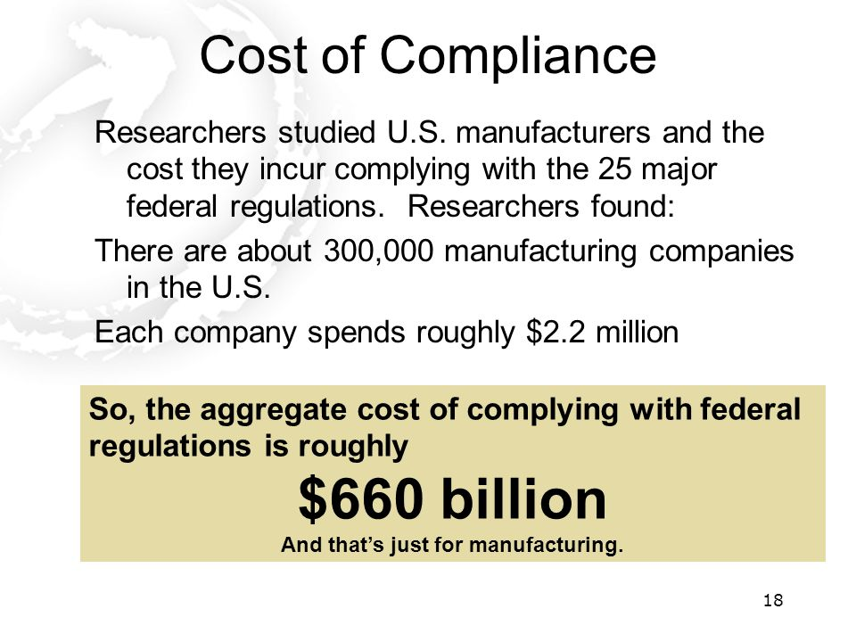 18 Cost of Compliance Researchers studied U.S. manufacturers and the cost they incur complying with the 25 major federal regulations. Researchers foun