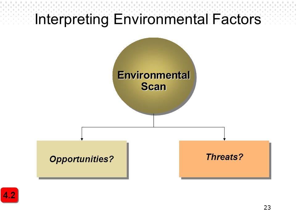 23 Interpreting Environmental Factors Environmental Scan Opportunities? Threats? 4.2