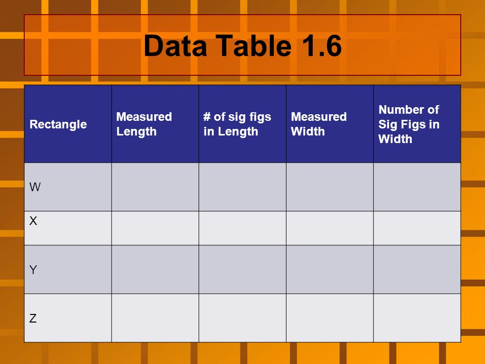 Data Table 1.5 Dimension WXYZ Length (cm) Longer side Width (cm) Shorter side