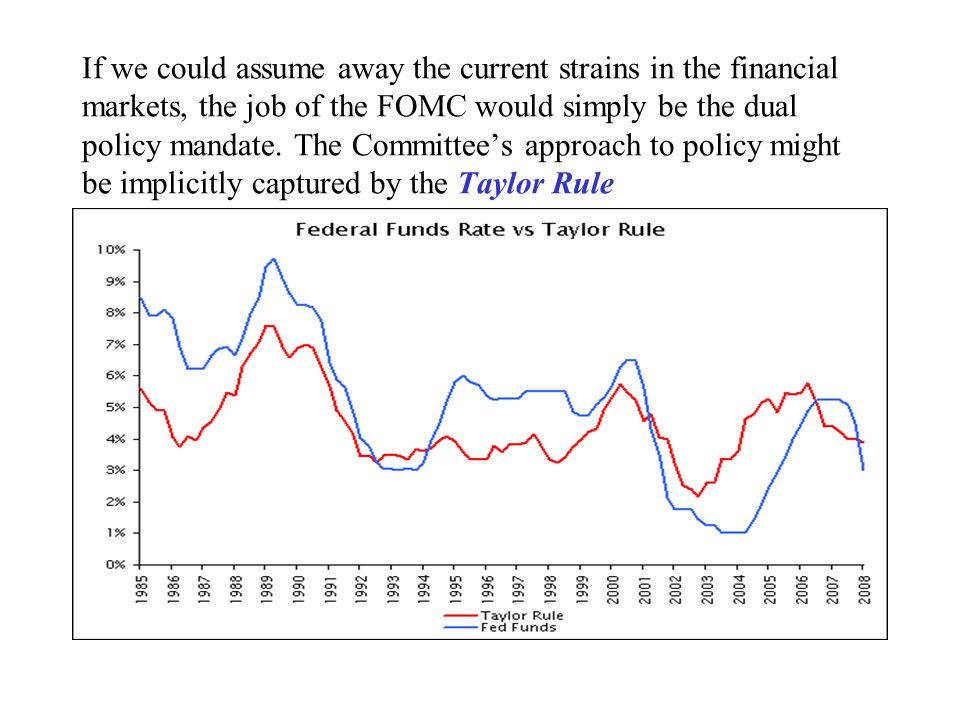 If we could assume away the current strains in the financial markets, the job of the FOMC would simply be the dual policy mandate.