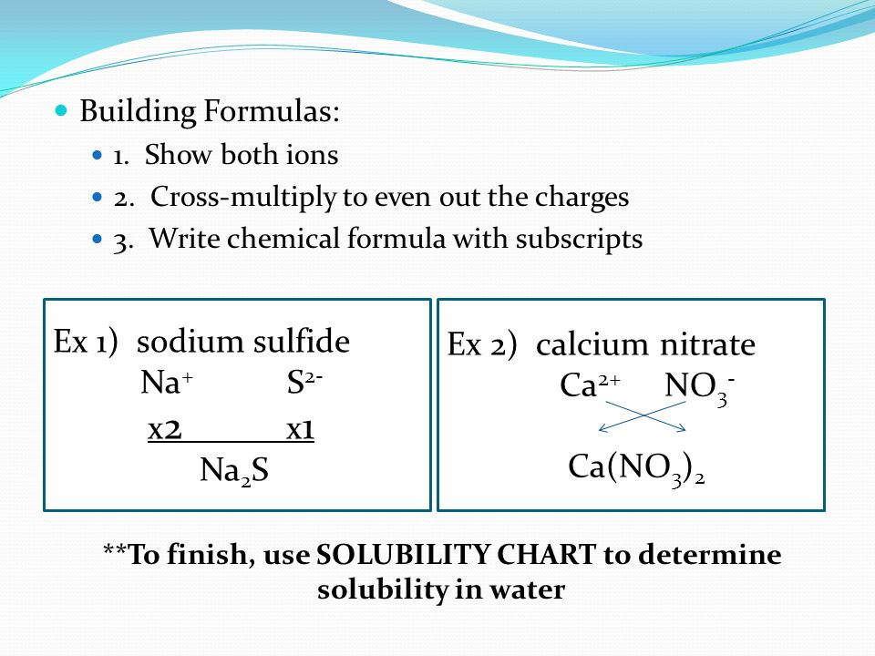 Building Formulas: 1. Show both ions 2. Cross-multiply to even out the charges 3.