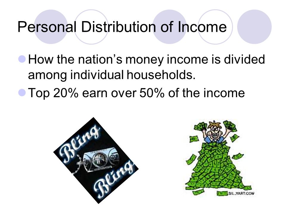 Personal Distribution of Income How the nation's money income is divided among individual households.