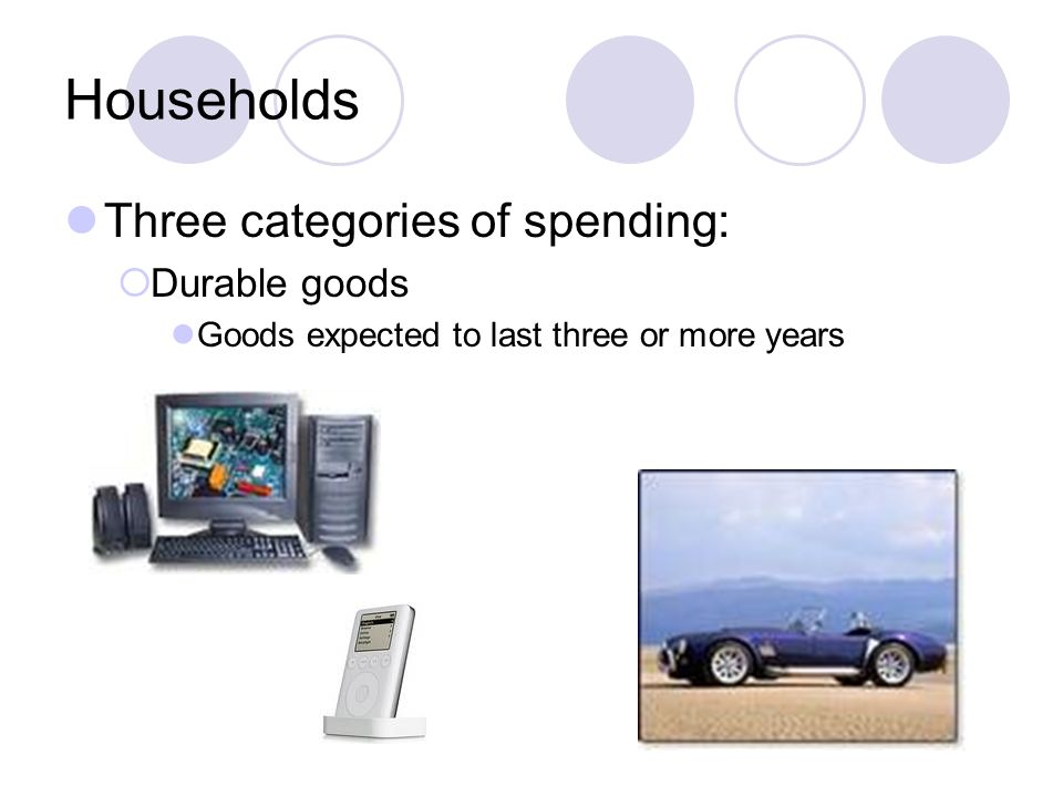 Households Three categories of spending:  Durable goods Goods expected to last three or more years