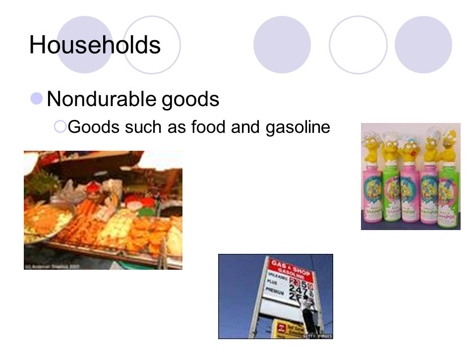 Households Nondurable goods  Goods such as food and gasoline