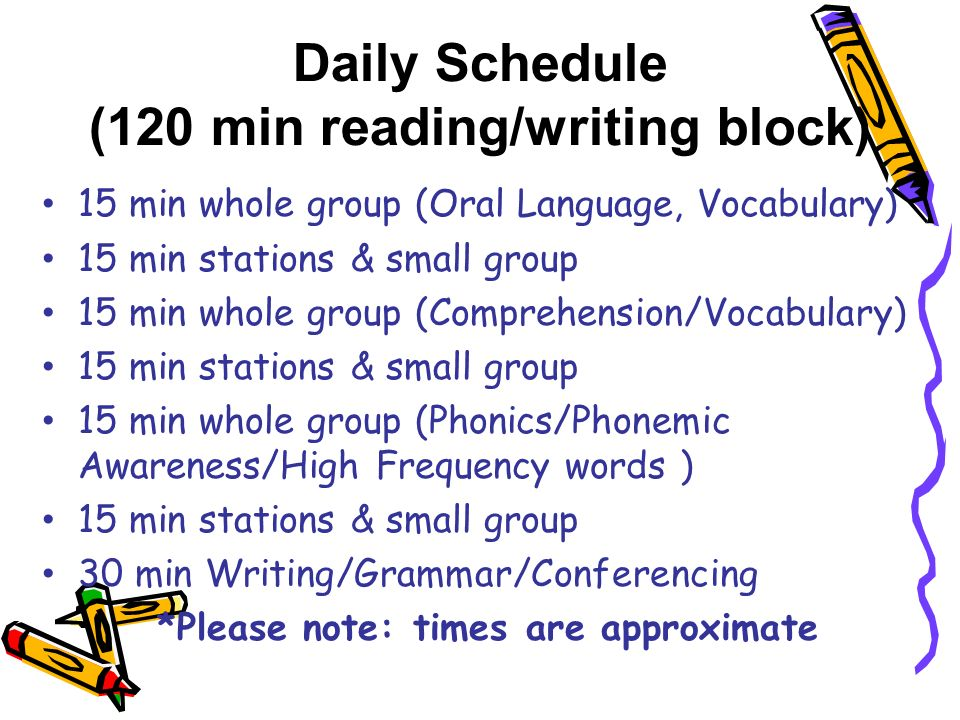 15 min whole group (Oral Language, Vocabulary) 15 min stations & small group 15 min whole group (Comprehension/Vocabulary) 15 min stations & small group 15 min whole group (Phonics/Phonemic Awareness/High Frequency words ) 15 min stations & small group 30 min Writing/Grammar/Conferencing *Please note: times are approximate Daily Schedule (120 min reading/writing block)