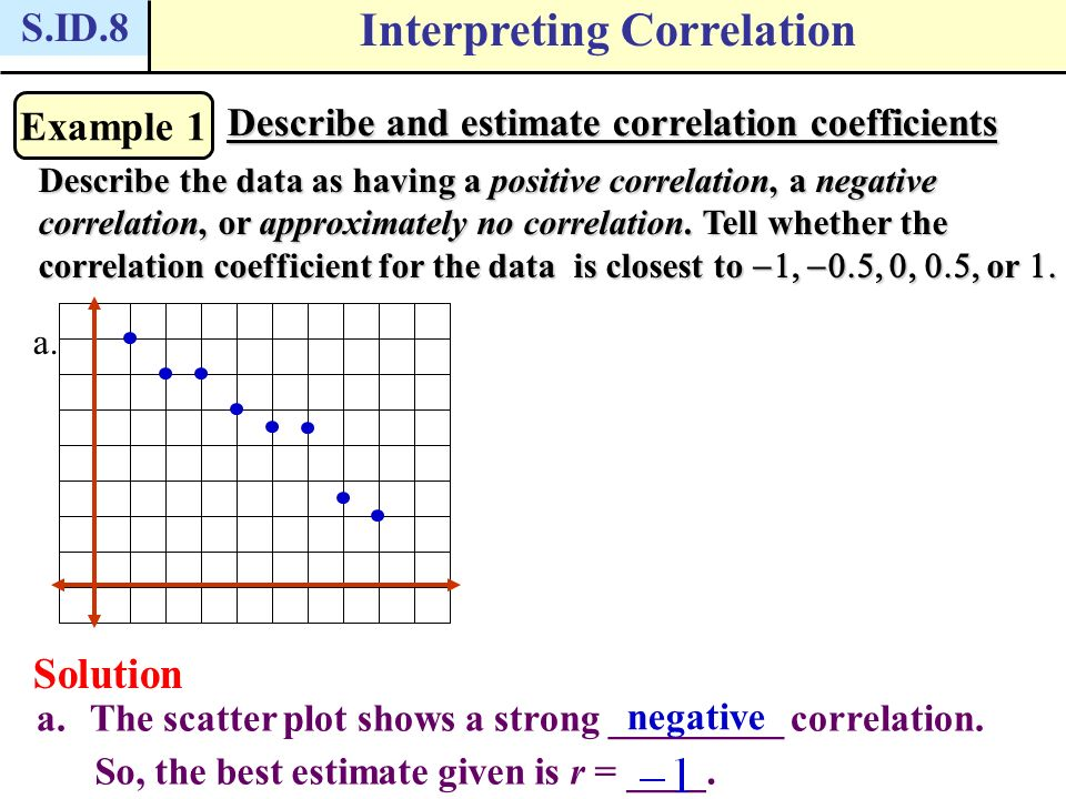 Scatter Plots And Lines Of Best Fit Worksheet Bhbrinfo – Scatter Plots and Lines of Best Fit Worksheet