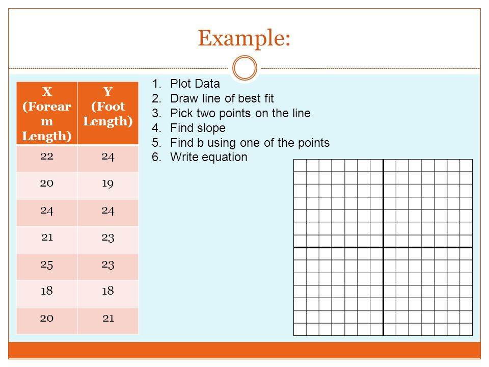 Line Of Best Fit Worksheet With Answers Worksheet – Line of Best Fit Worksheet